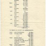 """1989-05-05-rozliczenie_2-niespodzianka-150x150 Warszawskie biuro wyborcze """"S"""" - NIESPODZIANKA"""
