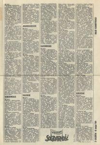 """1989-05-08-gazeta-wyborcza-nr-1_str-3-207x300 Kandydaci Komitetu Obywatelskiego """"Solidarność"""""""