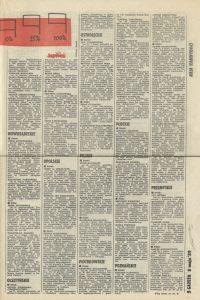 """1989-05-08-gazeta-wyborcza-nr-1_str-5-200x300 Kandydaci Komitetu Obywatelskiego """"Solidarność"""""""