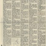 1989-06-06-wybory_-gw21-150x150 KAMPANIA WYBORCZA
