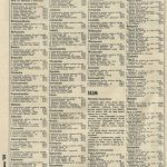 1989-06-09-wyniki__1-gw24-1-150x150 KAMPANIA WYBORCZA