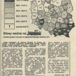 1989-06-16-kto-glosowal-gw29-150x150 KAMPANIA WYBORCZA