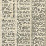 1989-06-20-wstepne-wyniki-gw31-150x150 KAMPANIA WYBORCZA