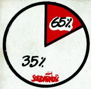 solidarnosc-35-proc-large-300x294 BIBUŁA - PRASA NIEZALEŻNA O WYBORACH