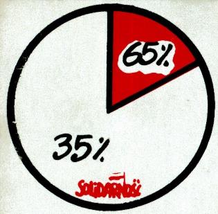 solidarnosc-35-proc czerwiec1989 - polska droga do wolności